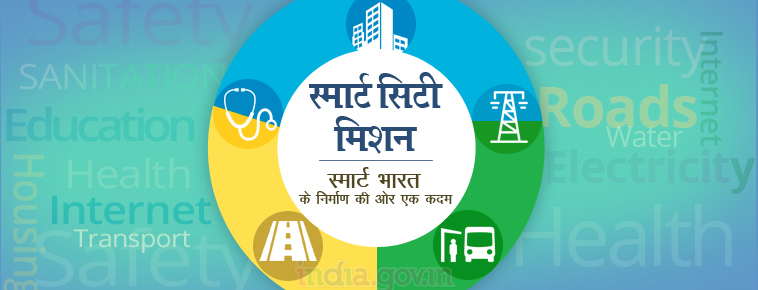 smart city meaning hindi